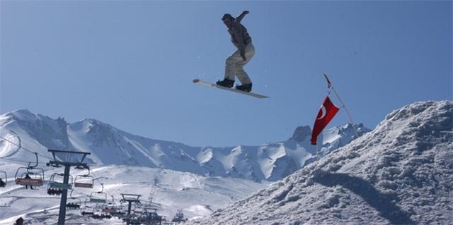 горнолыжные туры в Турцию на НГ2018
